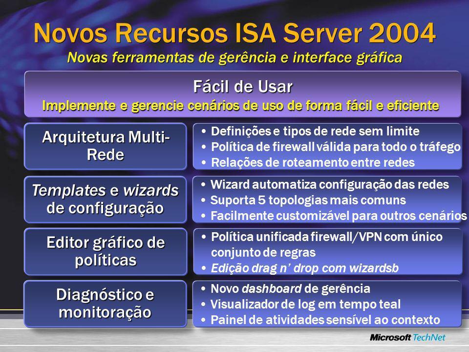 Novos Recursos ISA Server 2004 Novas ferramentas de gerência e interface gráfica Arquitetura Multi- Rede Definições e tipos de rede sem limite Polític