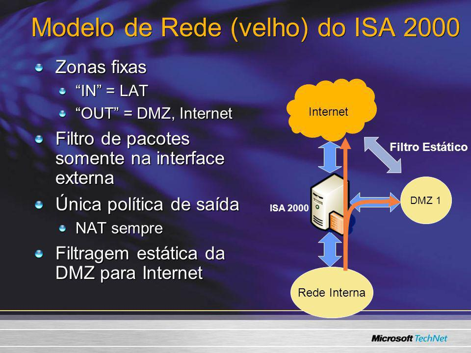 Modelo de Rede (velho) do ISA 2000 Rede Interna Internet DMZ 1 Filtro Estático Zonas fixas IN = LAT OUT = DMZ, Internet Filtro de pacotes somente na i