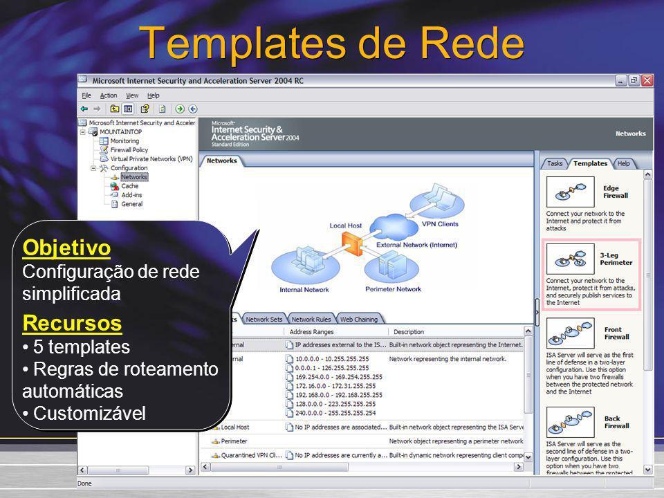 Templates de Rede Objetivo Configuração de rede simplificada Recursos 5 templates Regras de roteamento automáticas Customizável Objetivo Configuração