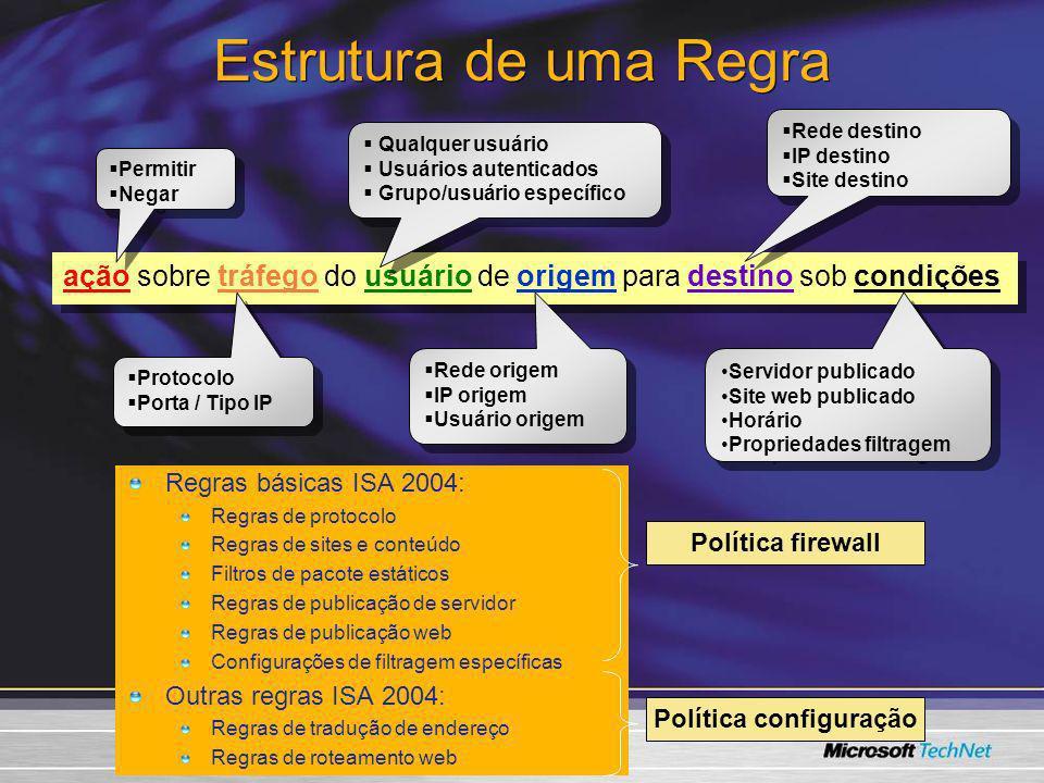 Estrutura de uma Regra Regras básicas ISA 2004: Regras de protocolo Regras de sites e conteúdo Filtros de pacote estáticos Regras de publicação de ser
