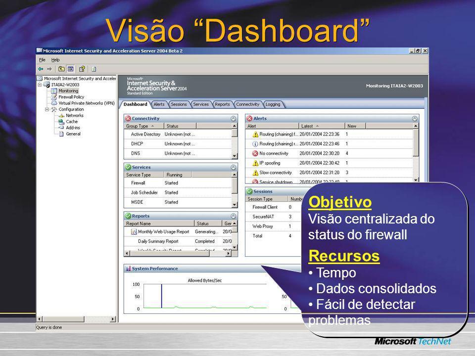 Visão Dashboard Objetivo Visão centralizada do status do firewall Recursos Tempo Dados consolidados Fácil de detectar problemas Objetivo Visão central