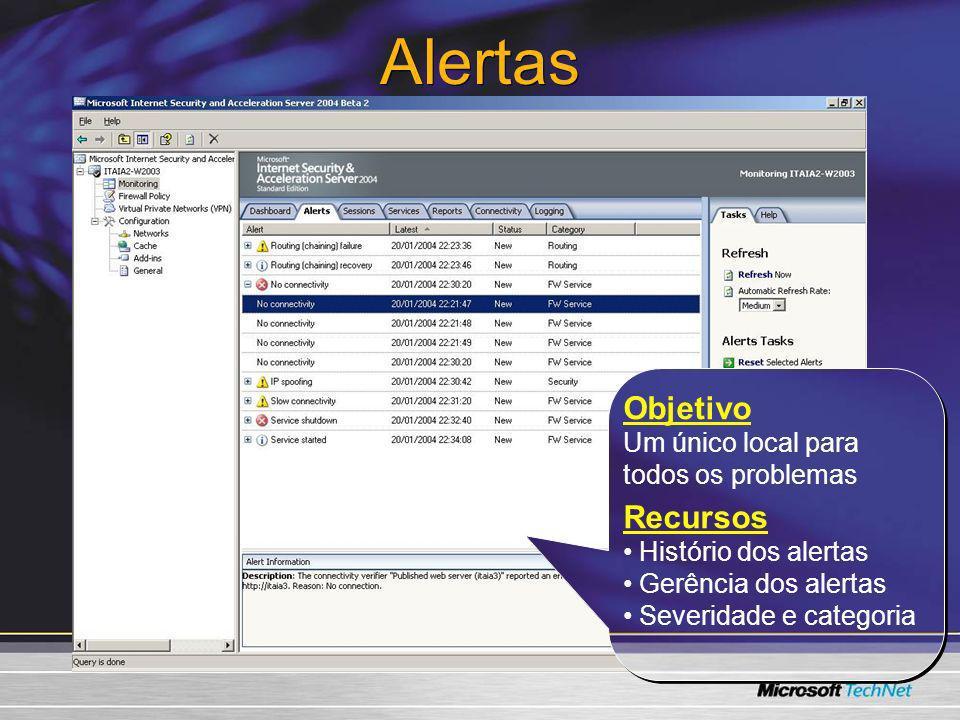 Alertas Objetivo Um único local para todos os problemas Recursos Histório dos alertas Gerência dos alertas Severidade e categoria Objetivo Um único lo