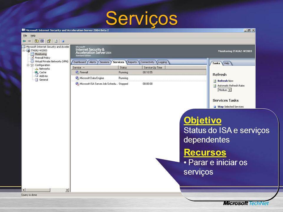 Serviços Objetivo Status do ISA e serviços dependentes Recursos Parar e iniciar os serviços Objetivo Status do ISA e serviços dependentes Recursos Par
