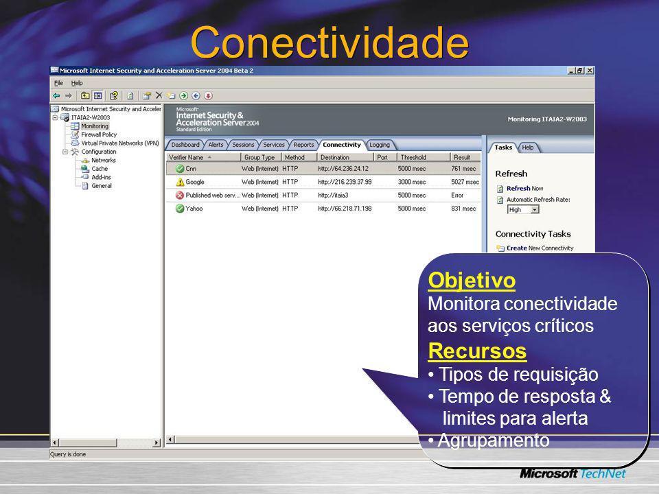 Conectividade Objetivo Monitora conectividade aos serviços críticos Recursos Tipos de requisição Tempo de resposta & limites para alerta Agrupamento O