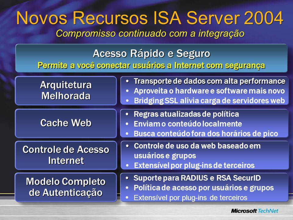 Novos Recursos ISA Server 2004 Compromisso continuado com a integração Acesso Rápido e Seguro Permite a você conectar usuários a Internet com seguranç