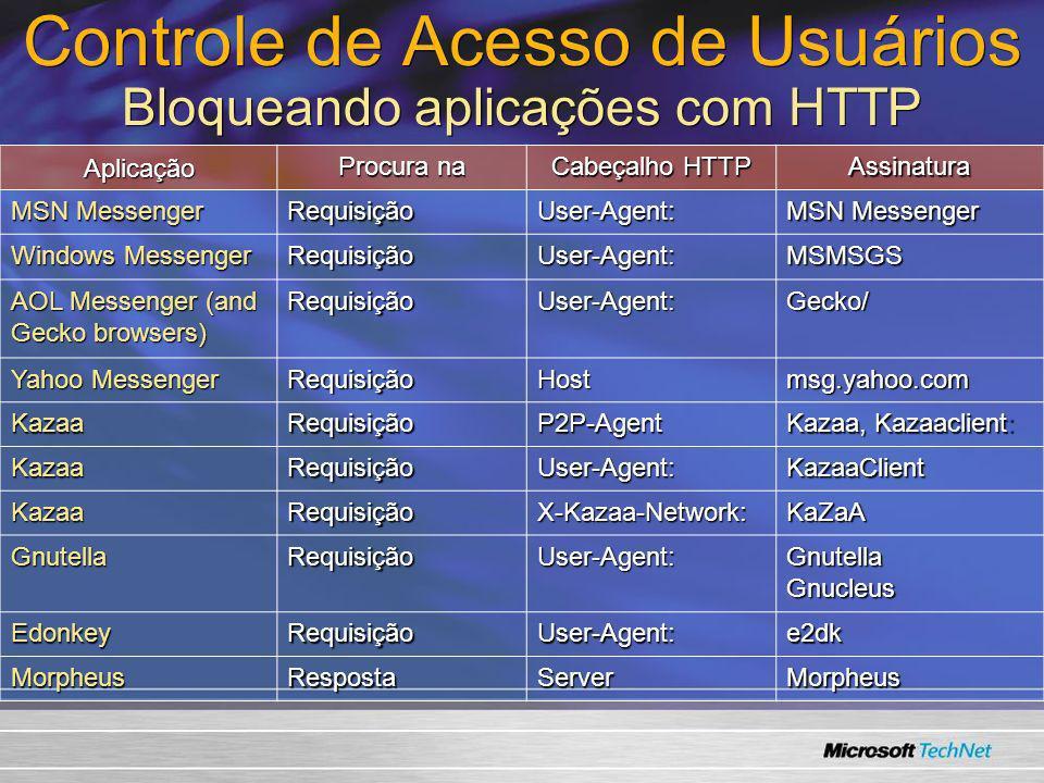 Controle de Acesso de Usuários Bloqueando aplicações com HTTP Aplicação Procura na Cabeçalho HTTP Assinatura MSN Messenger RequisiçãoUser-Agent: Windo