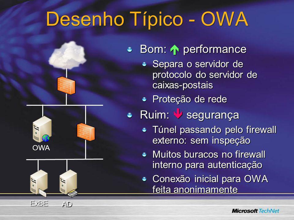 Desenho Típico - OWA Bom: performance Separa o servidor de protocolo do servidor de caixas-postais Proteção de rede Ruim: segurança Túnel passando pel