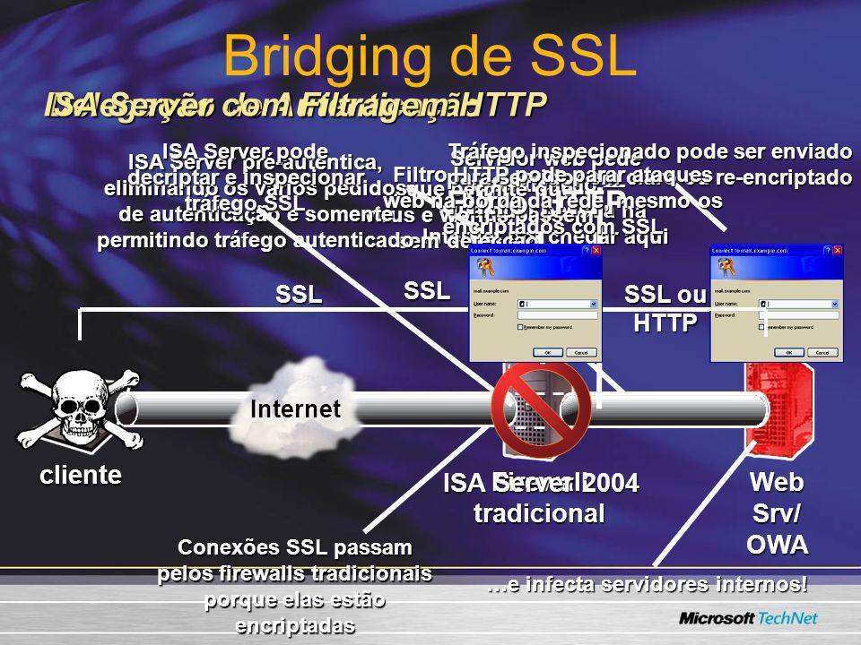 Bridging de SSL Firewall tradicional Web Srv/ OWA cliente Servidor web pede autenticação qualquer pessoa na Internet por chegar aqui SSL Conexões SSL