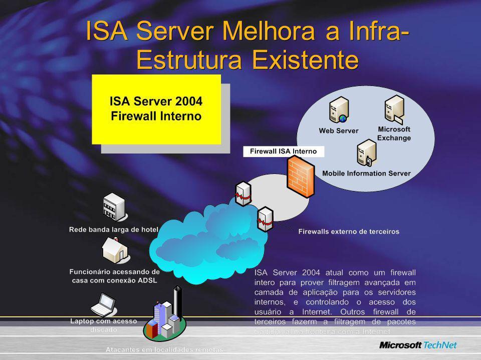 ISA Server Melhora a Infra- Estrutura Existente