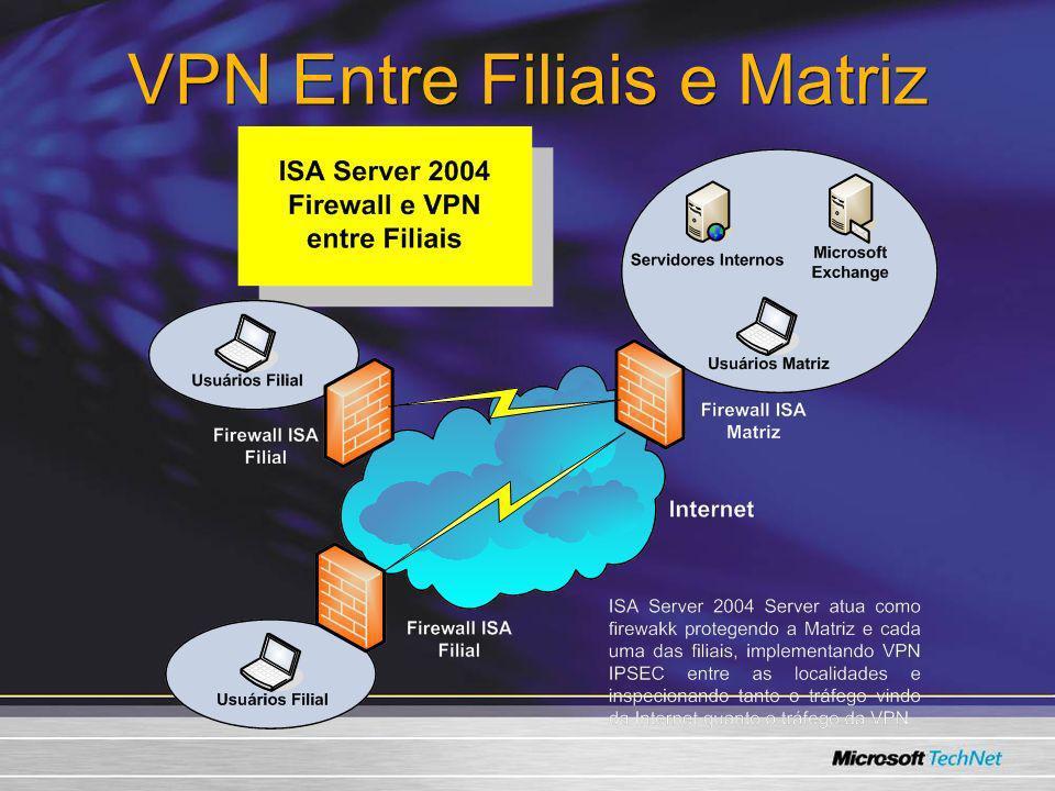 VPN Entre Filiais e Matriz