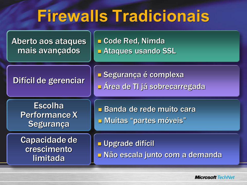 Firewalls Tradicionais Aberto aos ataques mais avançados Code Red, Nimda Code Red, Nimda Ataques usando SSL Ataques usando SSL Escolha Performance X S