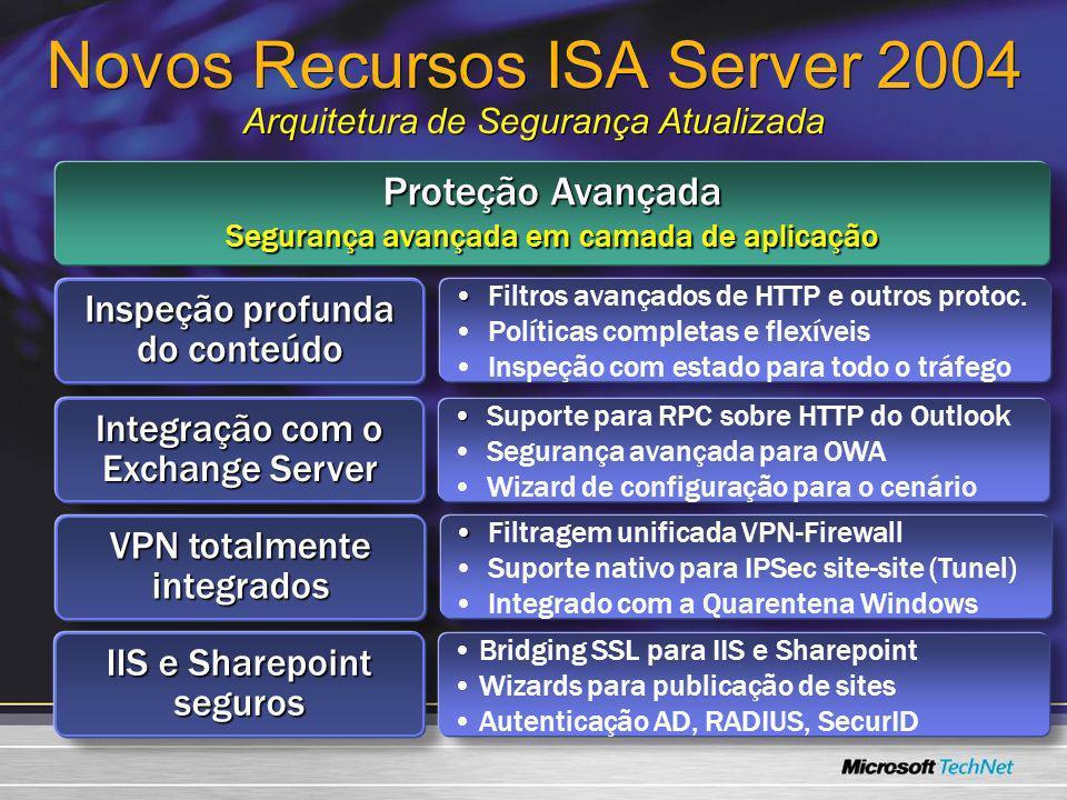 Novos Recursos ISA Server 2004 Arquitetura de Segurança Atualizada Proteção Avançada Segurança avançada em camada de aplicação Inspeção profunda do co