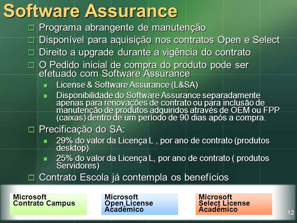 12 Software Assurance Programa abrangente de manutenção Programa abrangente de manutenção Disponível para aquisição nos contratos Open e Select Dispon