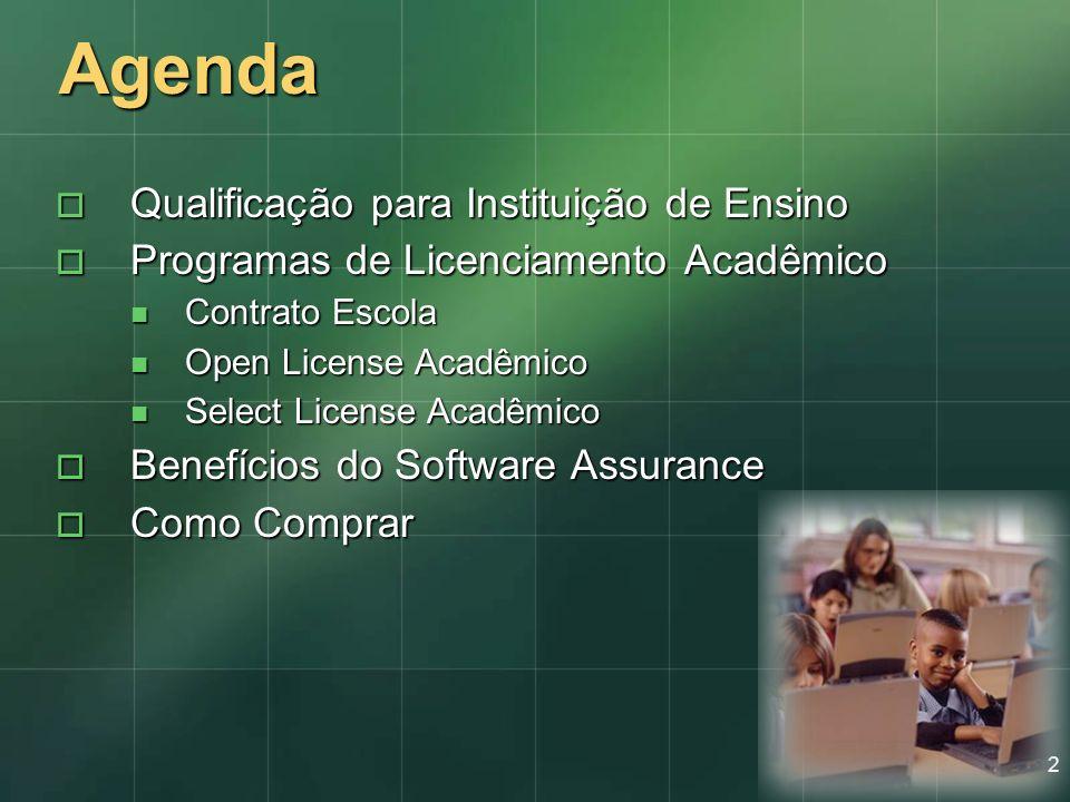 2 Agenda Qualificação para Instituição de Ensino Qualificação para Instituição de Ensino Programas de Licenciamento Acadêmico Programas de Licenciamen