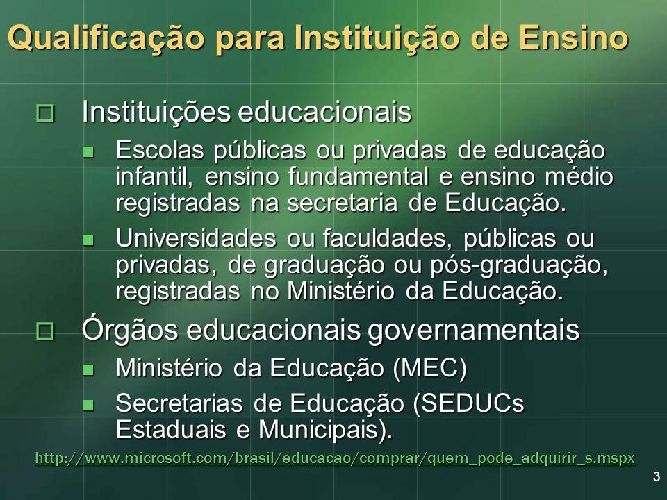 3 Qualificação para Instituição de Ensino Instituições educacionais Instituições educacionais Escolas públicas ou privadas de educação infantil, ensin