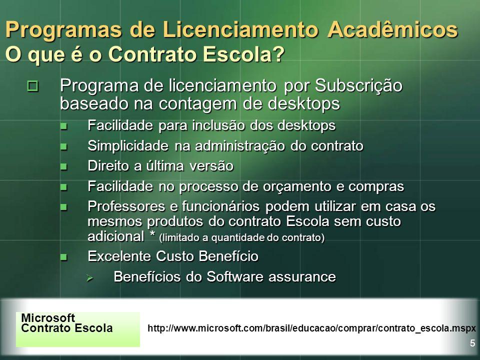 5 Programas de Licenciamento Acadêmicos O que é o Contrato Escola? Programa de licenciamento por Subscrição baseado na contagem de desktops Programa d
