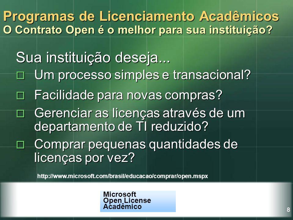 8 Sua instituição deseja... Um processo simples e transacional? Um processo simples e transacional? Facilidade para novas compras? Facilidade para nov