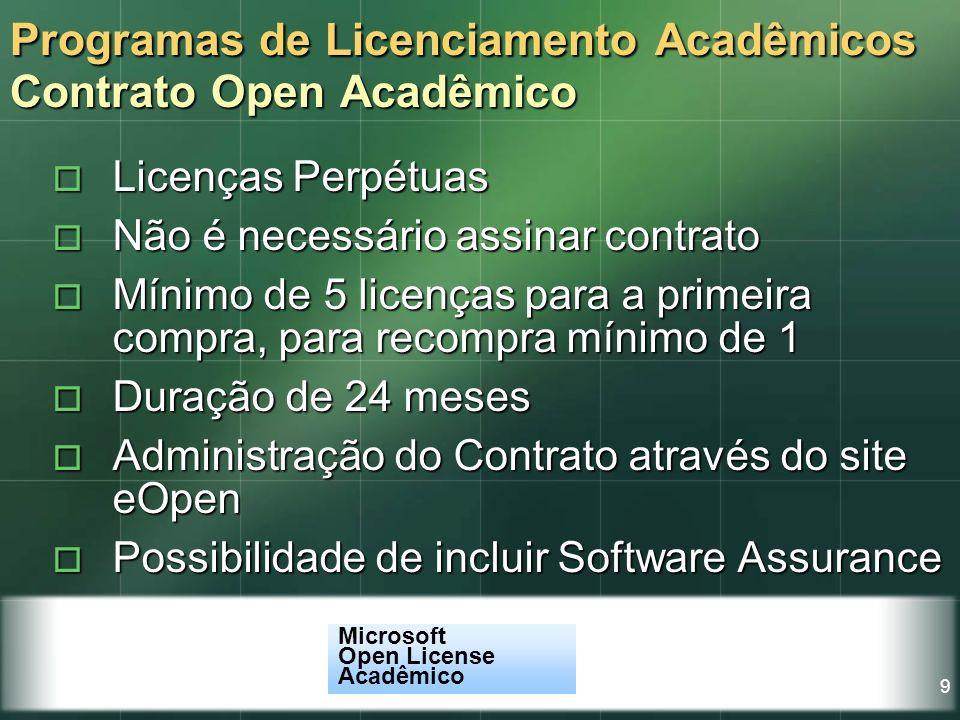 9 Licenças Perpétuas Licenças Perpétuas Não é necessário assinar contrato Não é necessário assinar contrato Mínimo de 5 licenças para a primeira compr