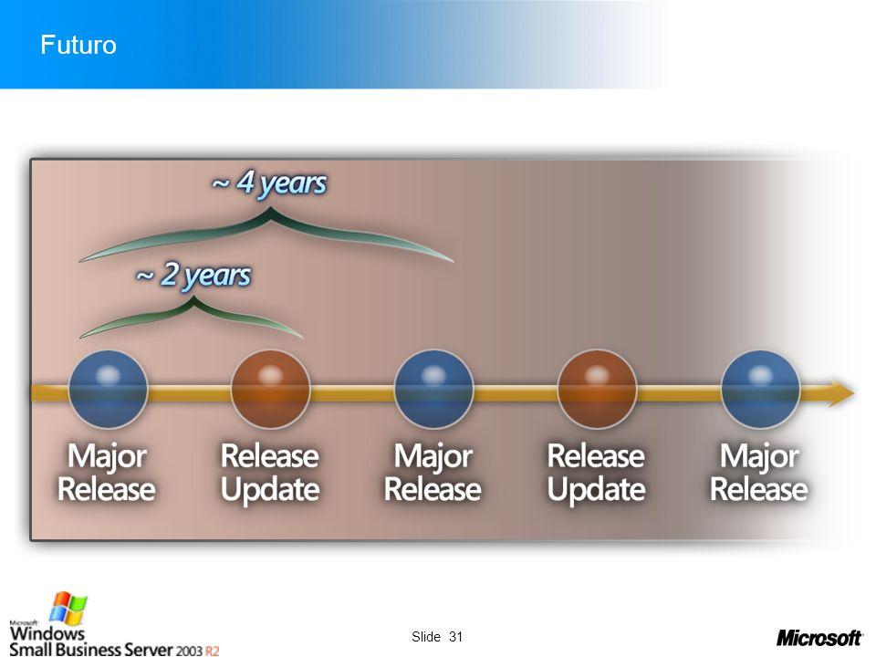 Slide 31 Futuro