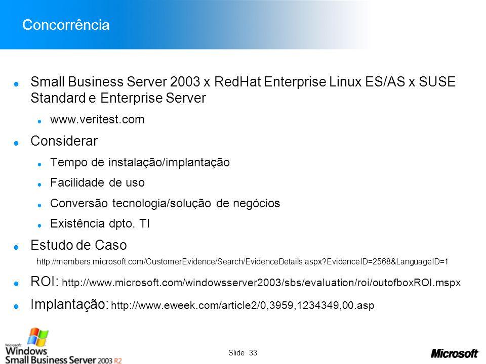 Slide 33 Concorrência Small Business Server 2003 x RedHat Enterprise Linux ES/AS x SUSE Standard e Enterprise Server www.veritest.com Considerar Tempo