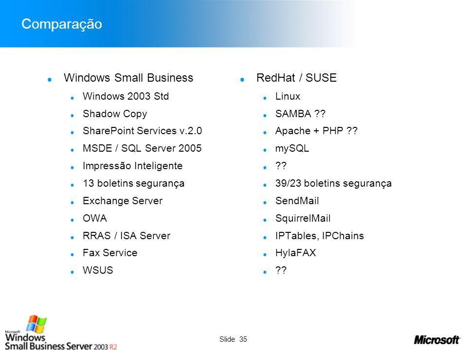 Slide 35 Comparação Windows Small Business Windows 2003 Std Shadow Copy SharePoint Services v.2.0 MSDE / SQL Server 2005 Impressão Inteligente 13 bole