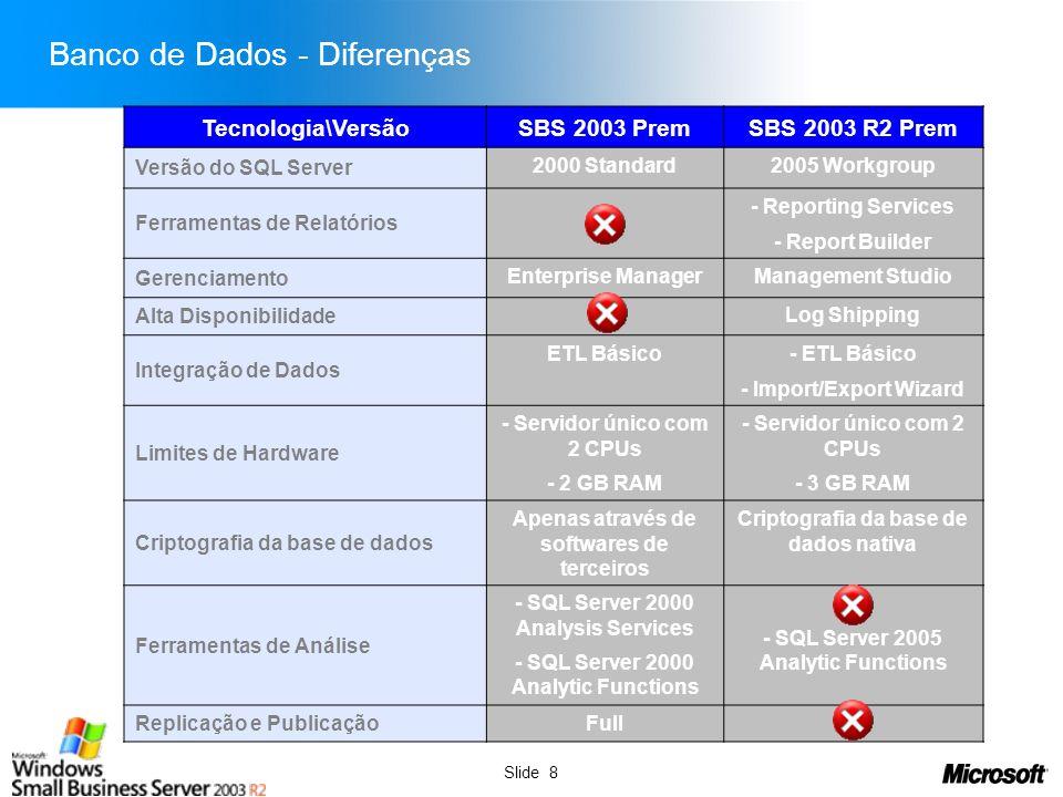 Slide 8 Banco de Dados - Diferenças Tecnologia\VersãoSBS 2003 PremSBS 2003 R2 Prem Versão do SQL Server 2000 Standard2005 Workgroup Ferramentas de Rel