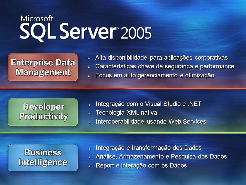 Integração com o Visual Studio e.NET Tecnologia XML nativa Interoperabilidade usando Web Services Integração e transformação dos Dados Análise, Armaze