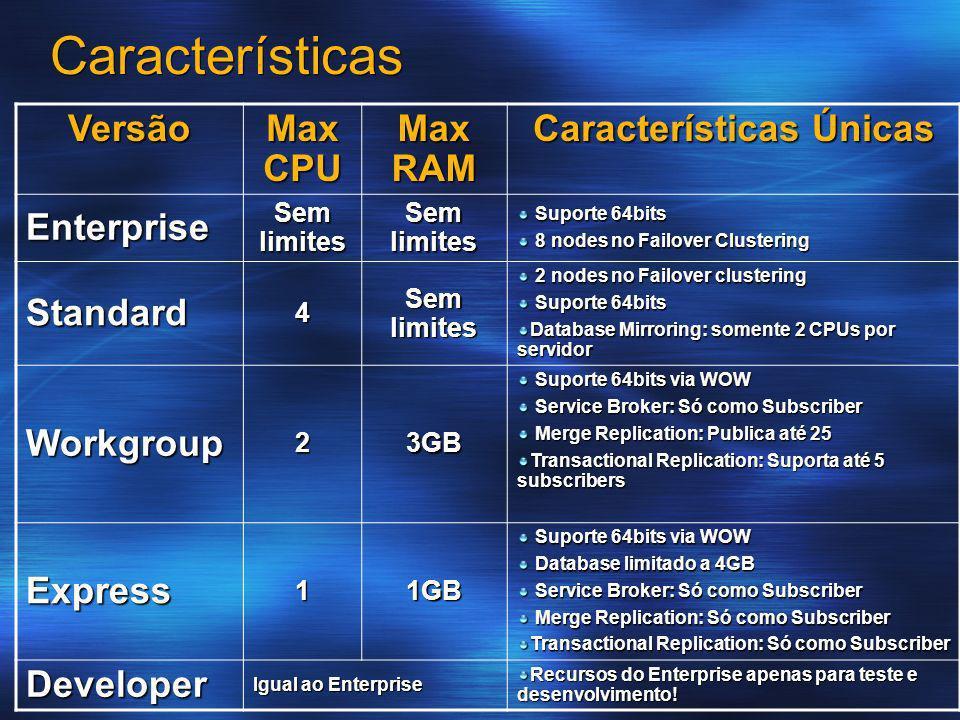 Características Versão Max CPU Max RAM Características Únicas Enterprise Sem limites Suporte 64bits Suporte 64bits 8 nodes no Failover Clustering 8 no