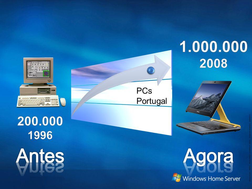 PCs Portugal