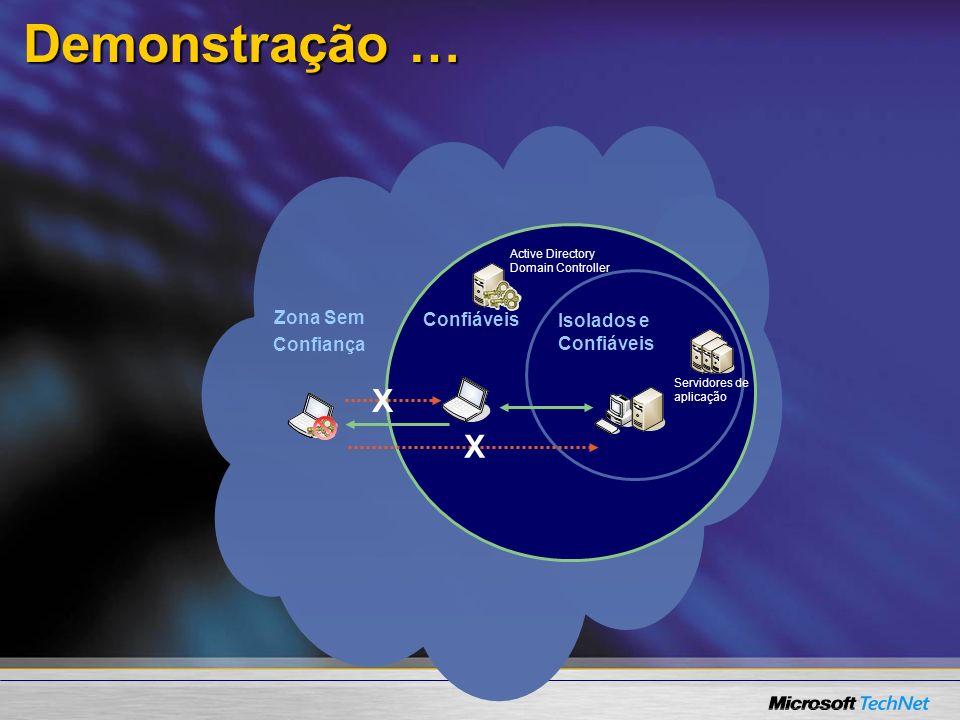 Demonstração … Zona Sem Confiança Isolados e Confiáveis Active Directory Domain Controller Confiáveis X Servidores de aplicação X