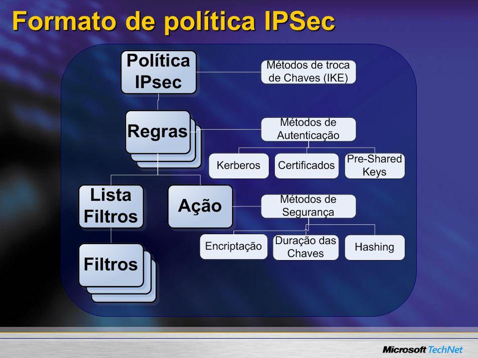 Formato de política IPSec