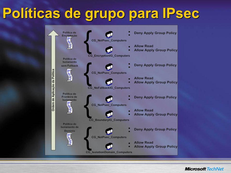 Políticas de grupo para IPsec