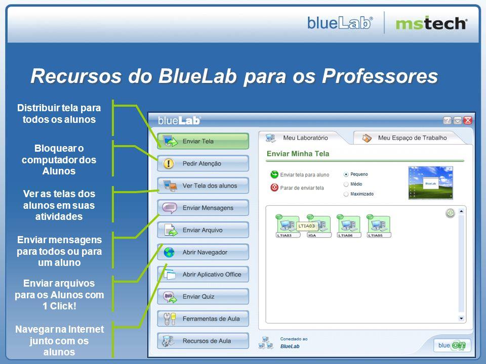 Recursos do BlueLab para os Professores Distribuir tela para todos os alunos Bloquear o computador dos Alunos Ver as telas dos alunos em suas atividad