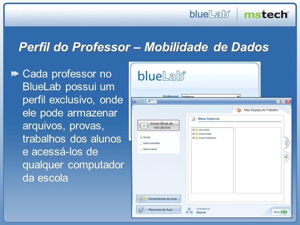 Perfil do Professor – Mobilidade de Dados Cada professor no BlueLab possui um perfil exclusivo, onde ele pode armazenar arquivos, provas, trabalhos do