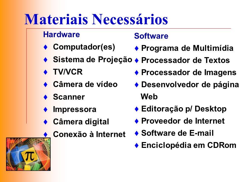 Materiais Necessários Hardware Computador(es) Sistema de Projeção TV/VCR Câmera de vídeo Scanner Impressora Câmera digital Conexão à Internet Software