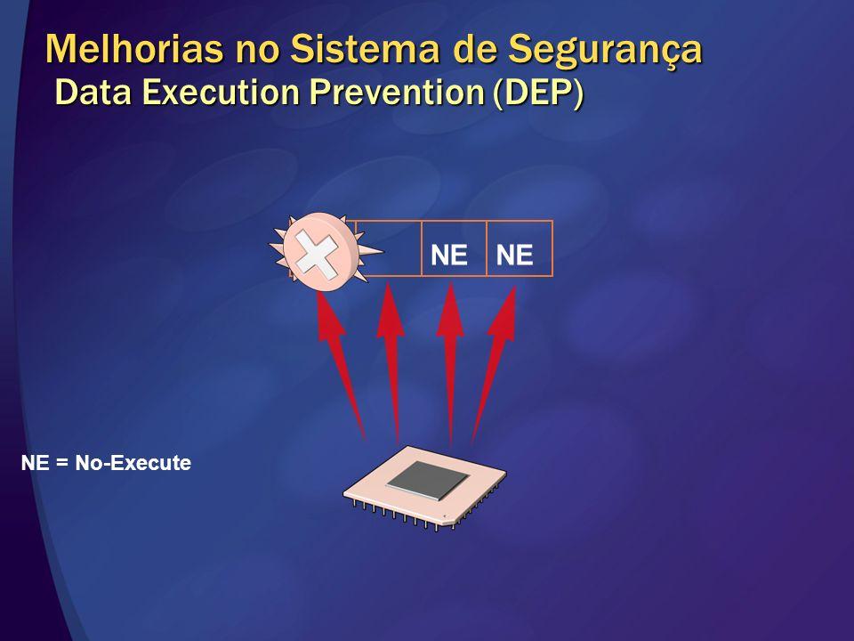 Melhorias no Sistema de Segurança Data Execution Prevention (DEP) NE NE = No-Execute