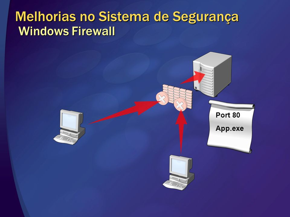 Melhorias no Sistema de Segurança Windows Firewall Port 80 App.exe