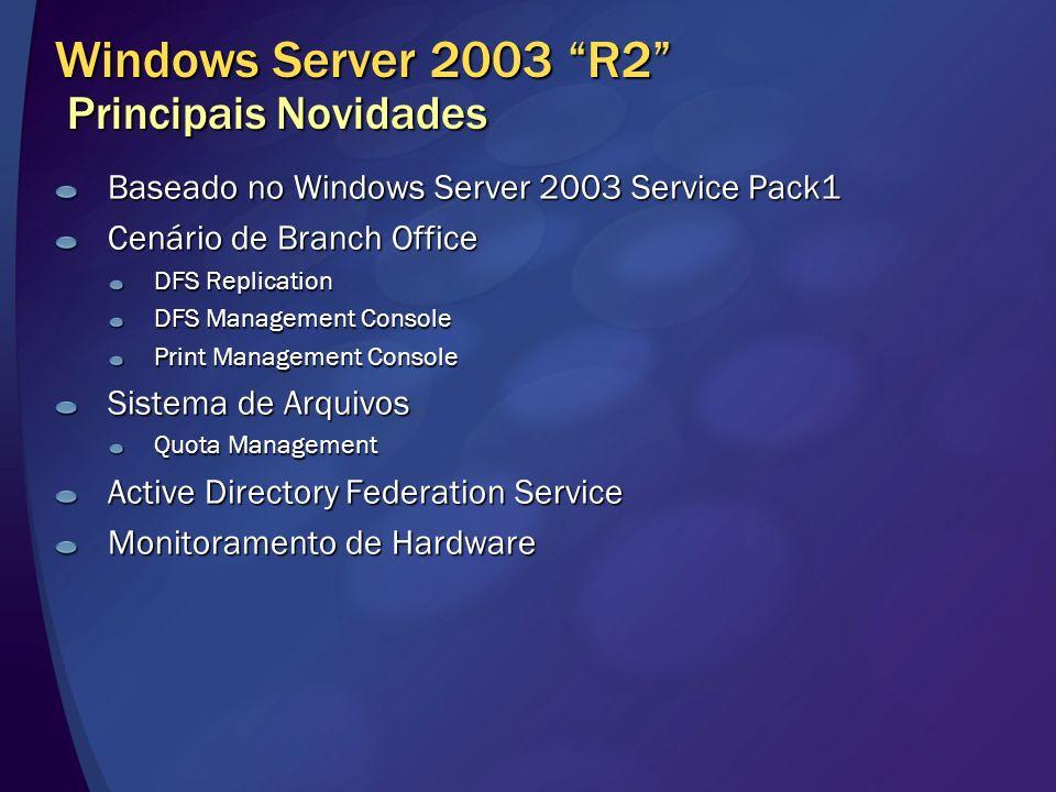Windows Server 2003 R2 Principais Novidades Baseado no Windows Server 2003 Service Pack1 Cenário de Branch Office DFS Replication DFS Management Conso