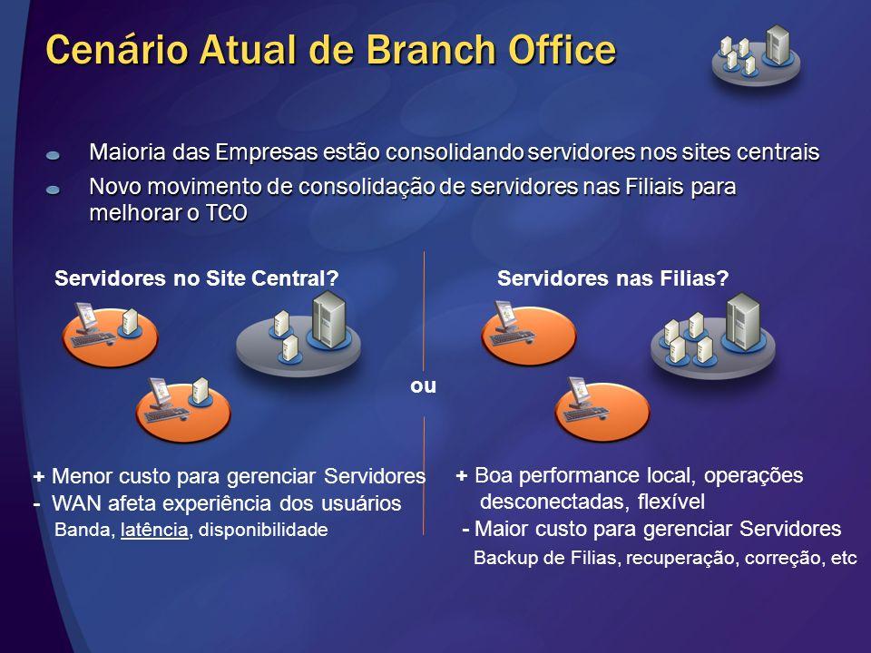 Cenário Atual de Branch Office Maioria das Empresas estão consolidando servidores nos sites centrais Novo movimento de consolidação de servidores nas