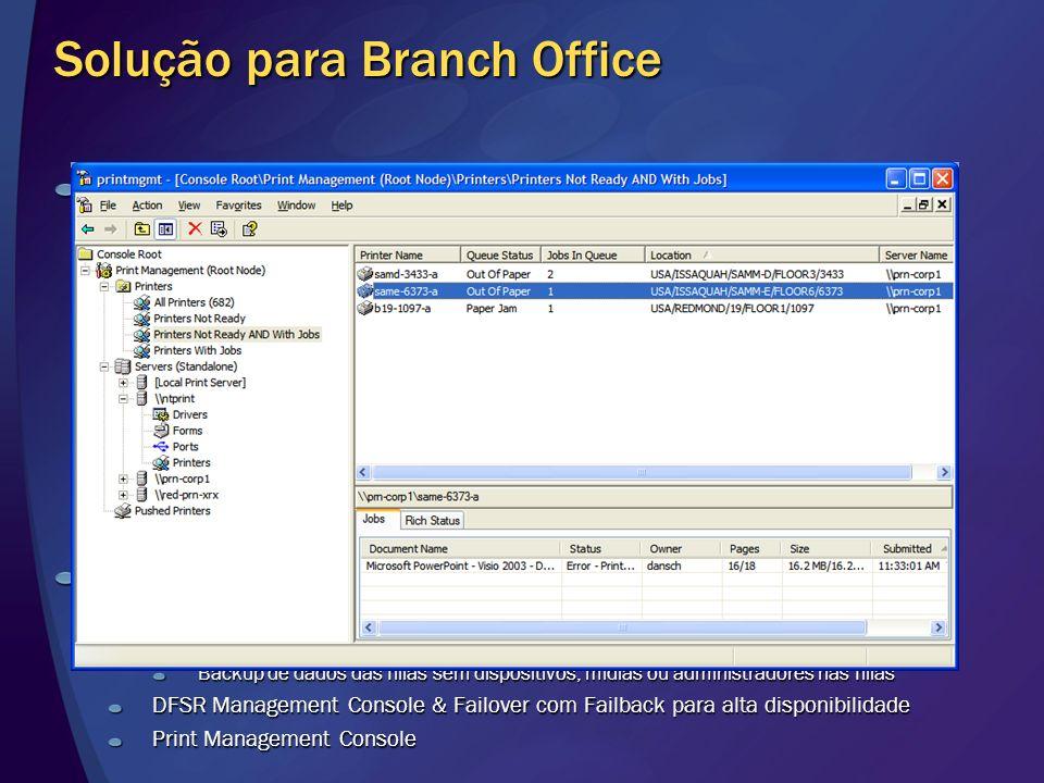 Solução para Branch Office Backup & Gerenciamento centralizados, Publicação e Colaboração eficiente, Alta-disponibilidade Componentes para se alcançar