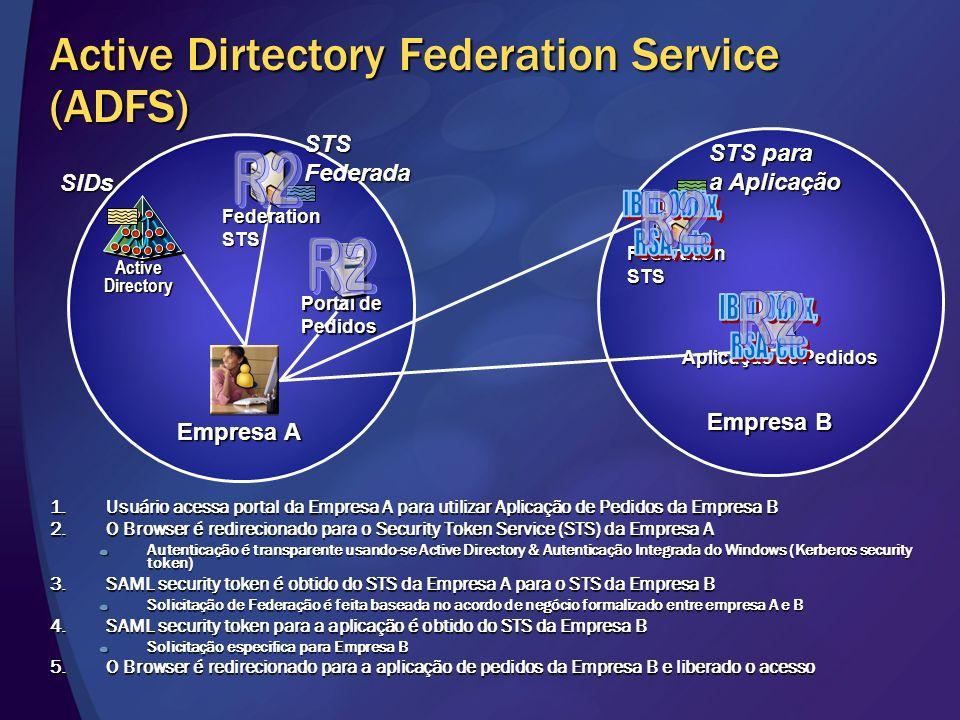 Active Dirtectory Federation Service (ADFS) 1.Usuário acessa portal da Empresa A para utilizar Aplicação de Pedidos da Empresa B 2.O Browser é redirec