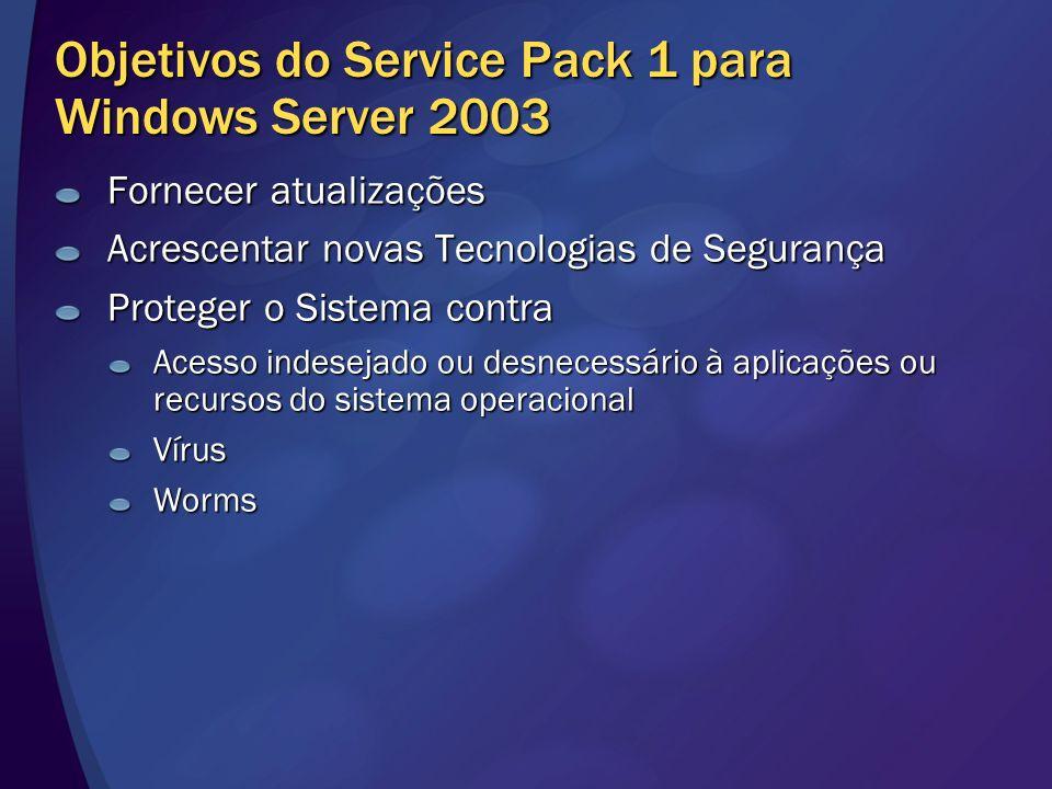 Objetivos do Service Pack 1 para Windows Server 2003 Fornecer atualizações Acrescentar novas Tecnologias de Segurança Proteger o Sistema contra Acesso