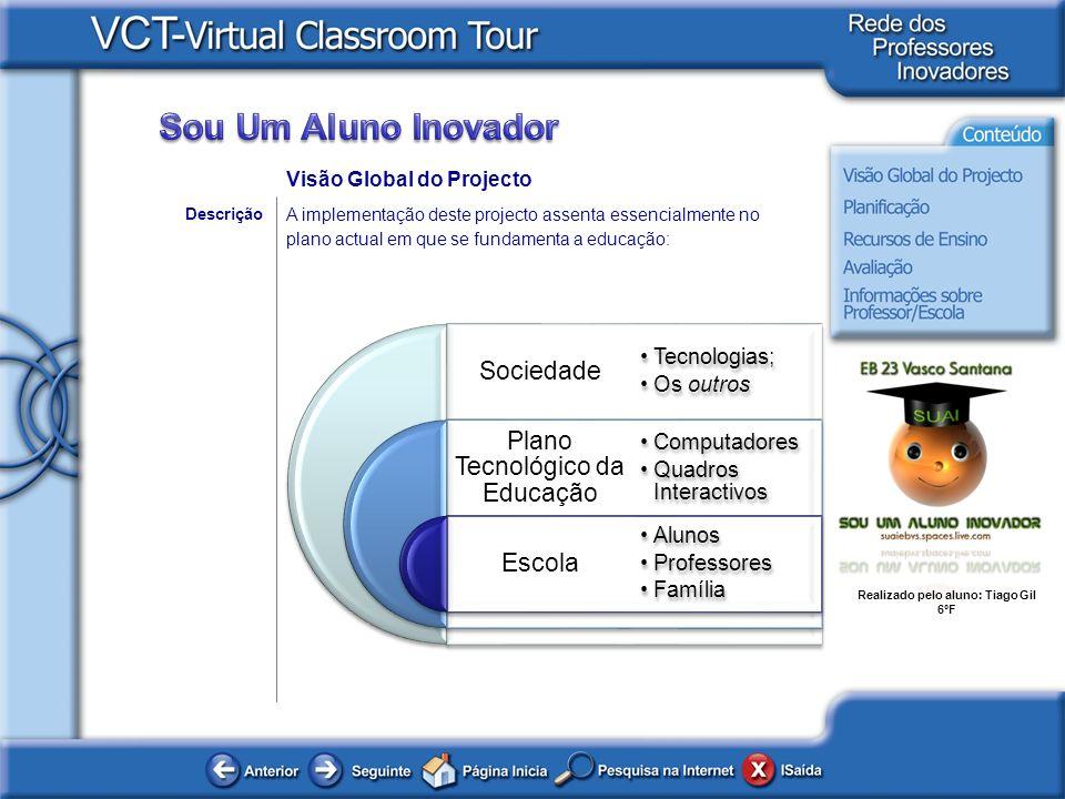 Realizado pelo aluno: Tiago Gil 6ºF Descrição Visão Global do Projecto Sociedade Plano Tecnológico da Educação Escola Tecnologias; Os outros Computado