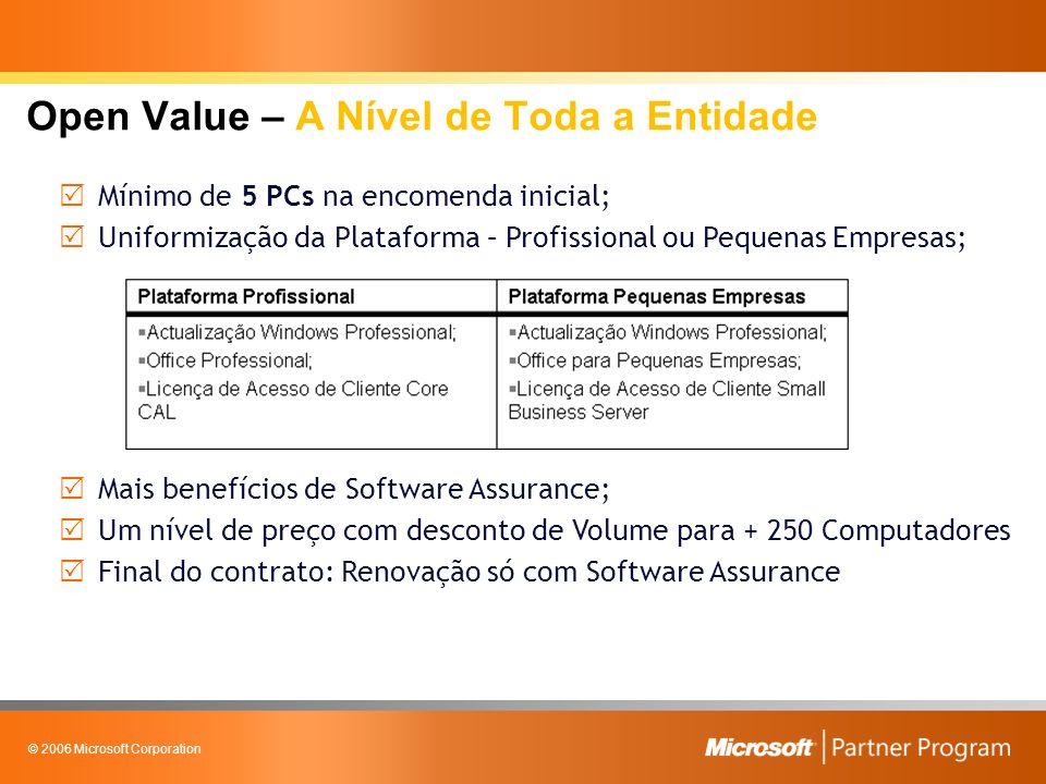 © 2006 Microsoft Corporation Open Value – Sem ser e Nível de Toda a Entidade Para clientes que não procuram a uniformização mas querem adquirir software com mais benefícios do que através do Programa Open; Mínimo de 5 Licenças na encomenda inicial; Aquisição de Software Assurance para hardware novo com software OEM no mês de instalação (dentro de 90 dias da data de aquisição); Um nível de preço; Não existe a protecção de preços para encomendas adicionais Final do contrato: renovação só com Software Assurance