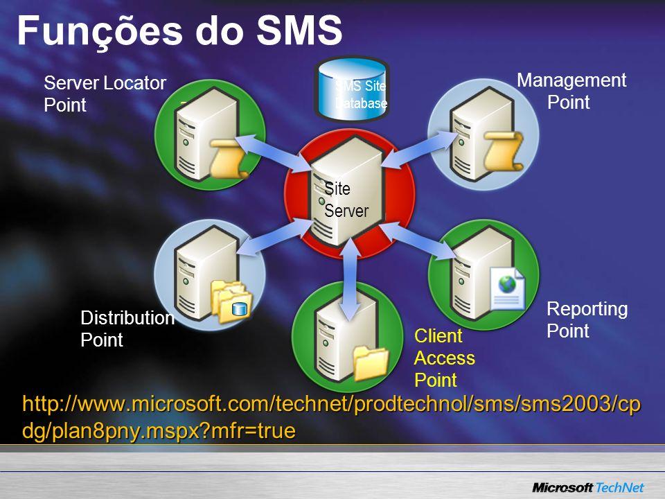 Funções do SMS Onde habilitar os Site Systems Onde habilitar os Site Systems Alterações realizadas no IIS Alterações realizadas no IIS demo demo