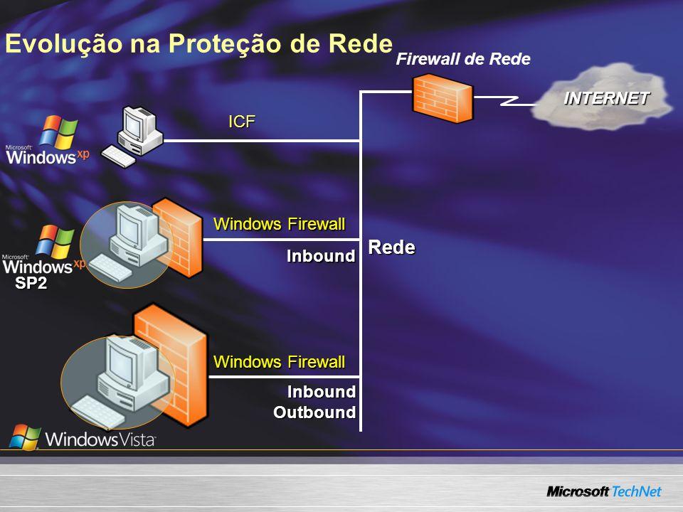 Evolução na Proteção de RedeRede Firewall de Rede INTERNET ICF Windows Firewall Windows Firewall Inbound InboundOutbound SP2