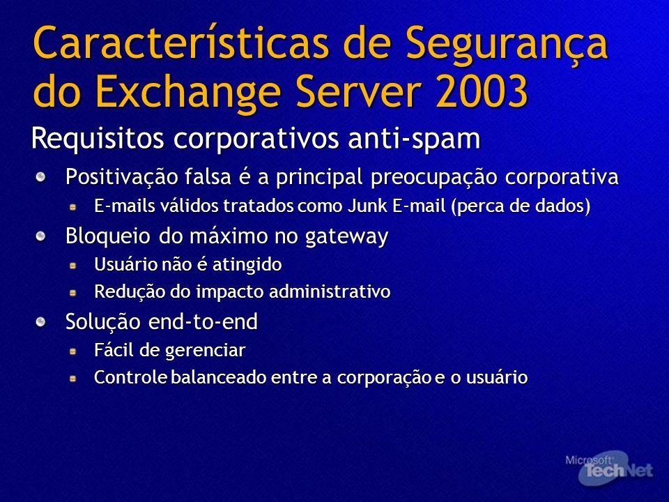 Positivação falsa é a principal preocupação corporativa E-mails válidos tratados como Junk E-mail (perca de dados) Bloqueio do máximo no gateway Usuár