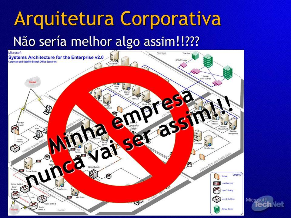 Não sería melhor algo assim!!??? Arquitetura Corporativa Minha empresa nunca vai ser assim!!!