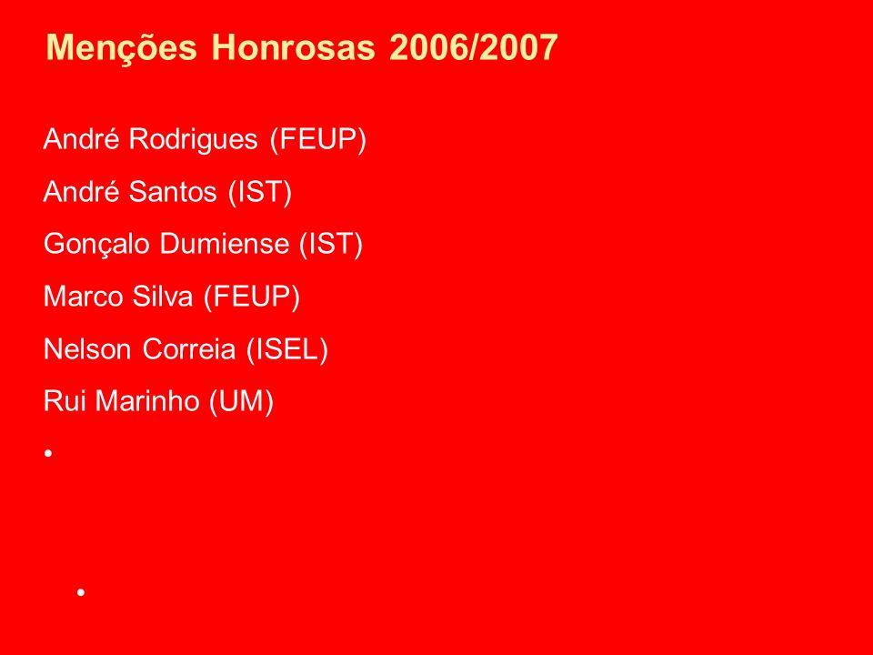 Menções Honrosas 2006/2007 André Rodrigues (FEUP) André Santos (IST) Gonçalo Dumiense (IST) Marco Silva (FEUP) Nelson Correia (ISEL) Rui Marinho (UM)