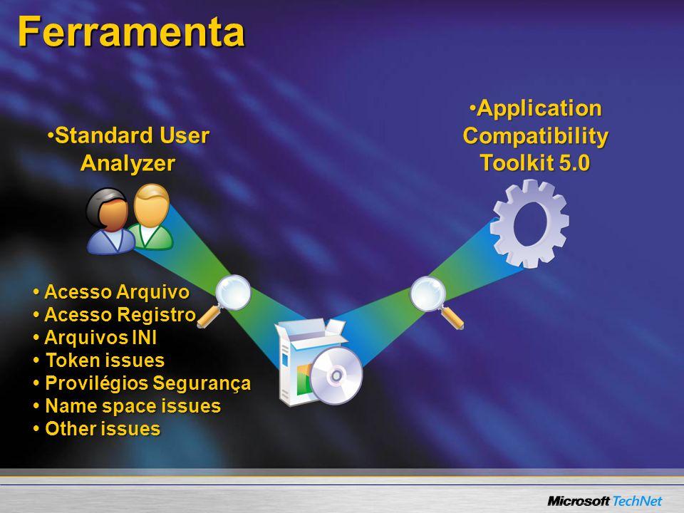 Ferramenta Standard User AnalyzerStandard User Analyzer Application Compatibility Toolkit 5.0Application Compatibility Toolkit 5.0 Acesso Arquivo Aces